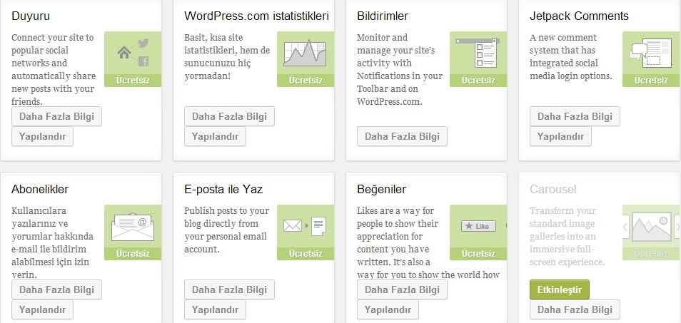 Wordpress jetpack kurulumu